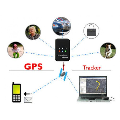 HIGH QUALITY MOST ACCURATE GPS TRACKING DEVICE GPS & GSM